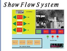 showflowindex