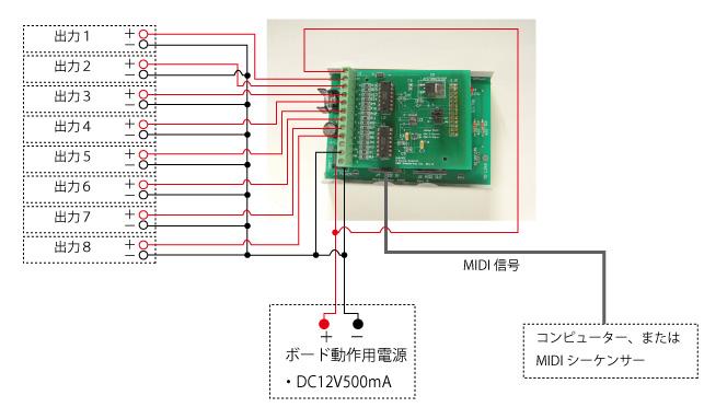 MIDIボード使用例(基本)